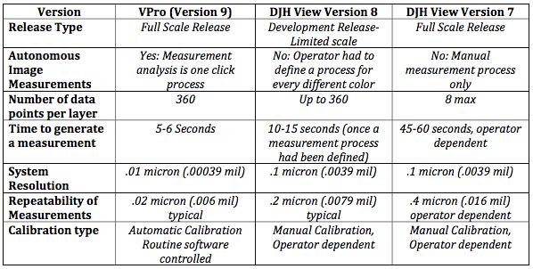 DJH VPro (Version 9) - DJH